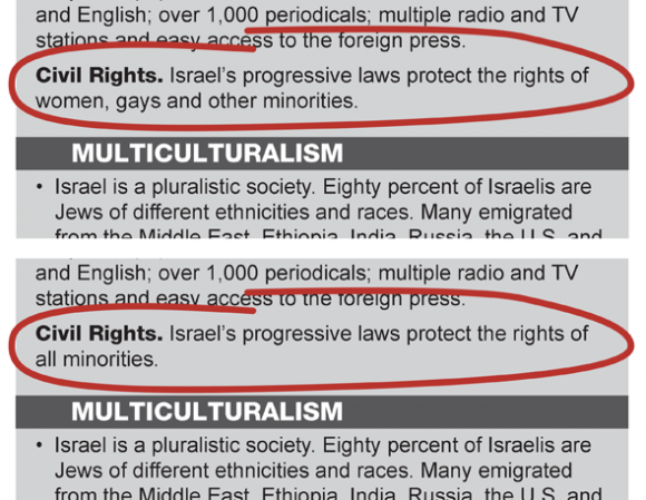 Two versions of StandWithUs's Israel 101 booklet. The top version is for general distribution. The bottom version, distributed by Christians United for Israel, was custom-tailored for misogynists and homophobes who love Israel.