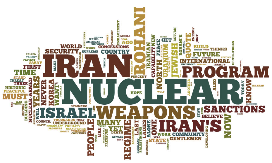 A word cloud for Benjamin Netanyahu's UN speech.
