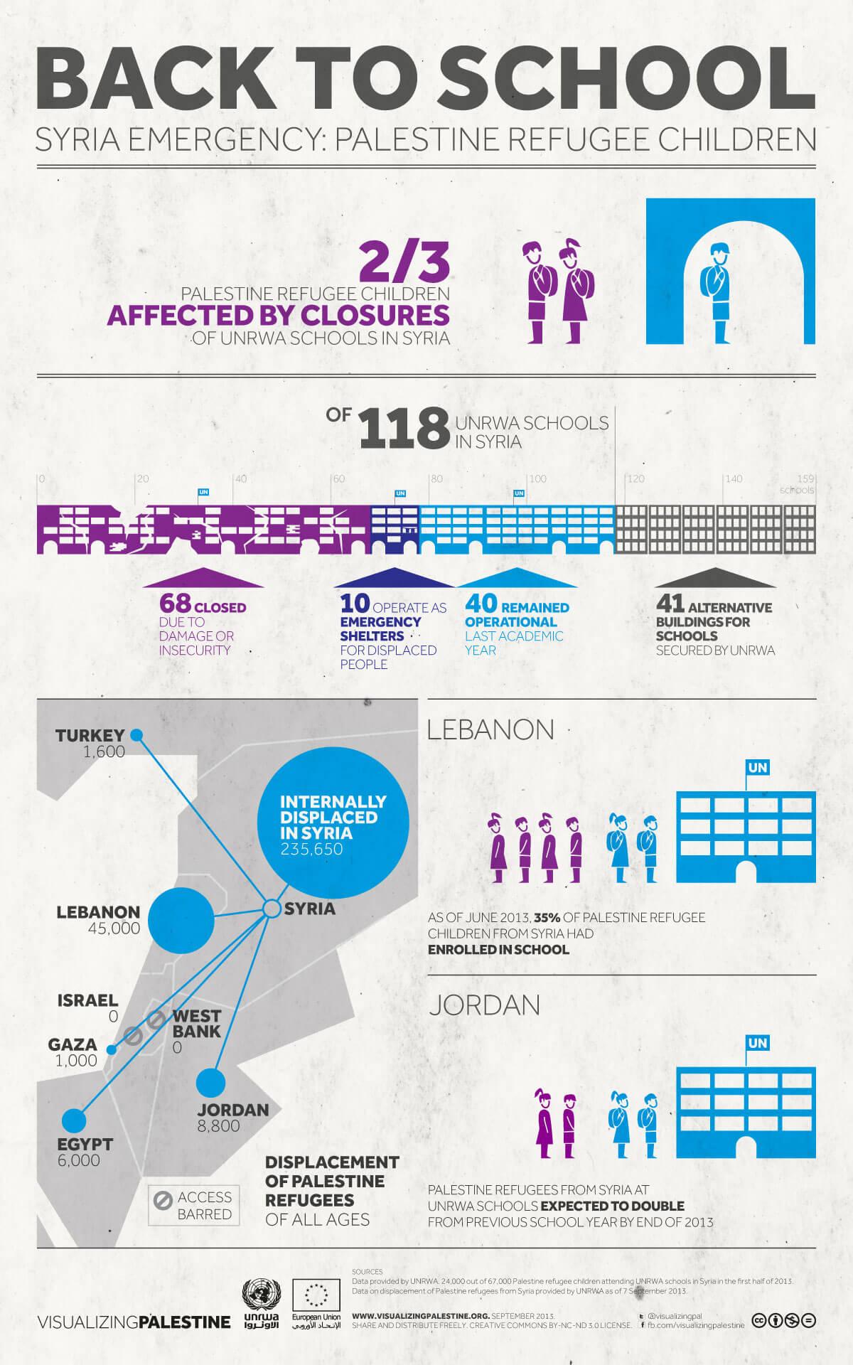 VP-UNRWA-Infographic-FINAL-2013-09-19