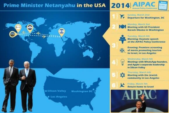 Netanyahu promotes his visit to the U.S. and AIPAC