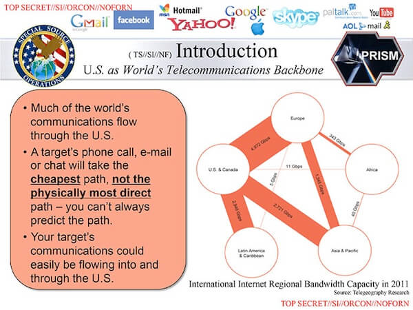 A slide from the National Security Agency powerpoint presentation on the PRISM program. (Image: Washington Post)