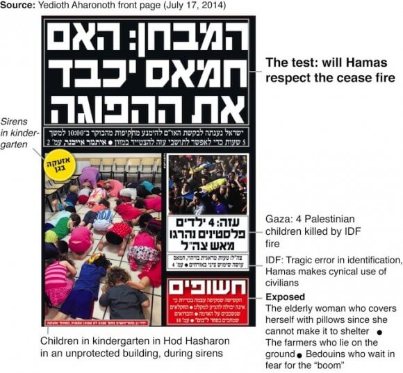 Yedioth Ahoronoth coverage of boys killed on the beach