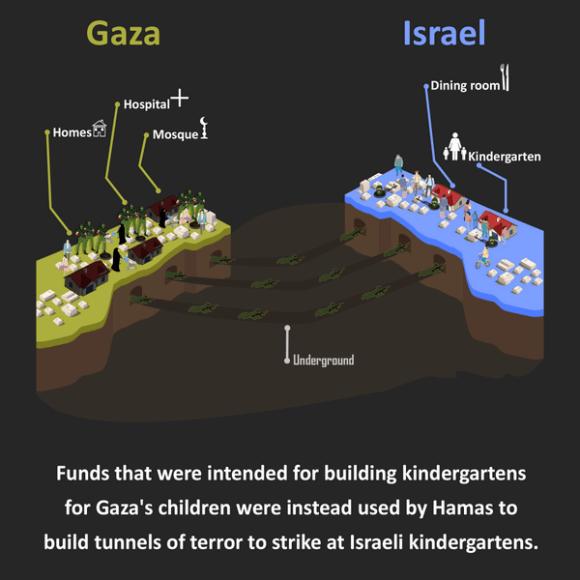 Netanyahu tweeted this cartoon evidence on July 22
