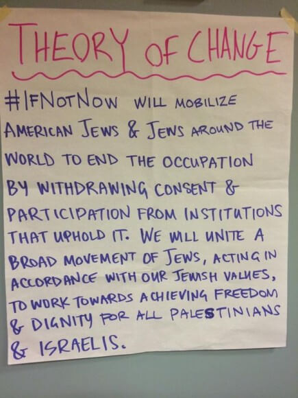 Ifnotnow poster from last night's organizing meeting