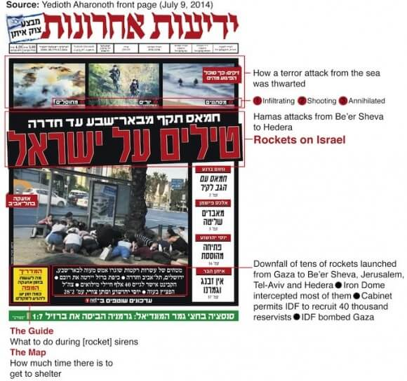 Yedioth July 9 front page