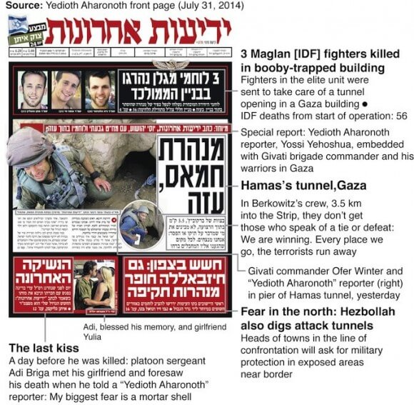 July 31 front page of Yedioth