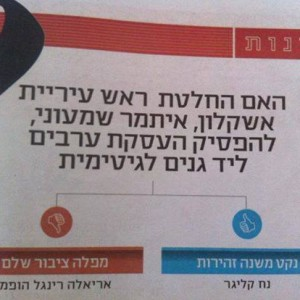 Yedioth Ahronoth, for and against discrimination