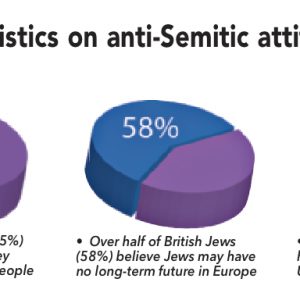 CAA poll graphic, from Jewish News online