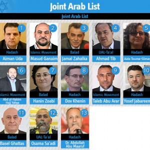 The Joint Arab List's member of Israel's next Knesset. (Photo: Joint Arab List)