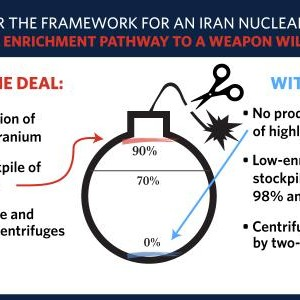 Graphic: White House tweet #IranDeal