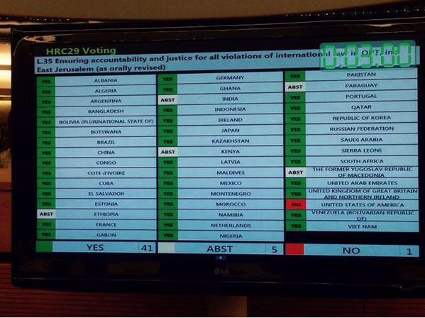 "US vote against ""ensuring accountability and justice for all violations of international law in"" the Occupied Palestinian Territories (OPT)."