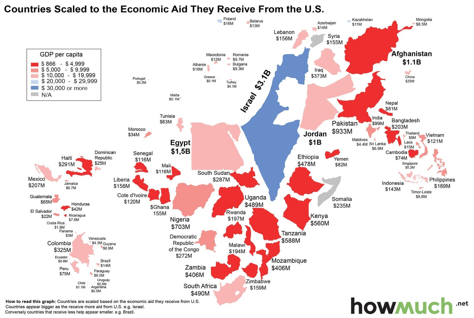 Countries scaled to the economic aid they receive from the U.S. - Graphic: howmuch.net