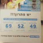Flyer distributed in North Tel Aviv advertises cleaning rates based on whether cleaner is European or African