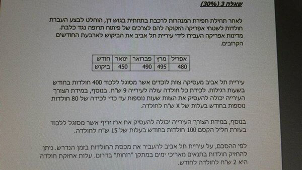 Israeli exam question about rabid African rats, from David Sheen's twitter feed