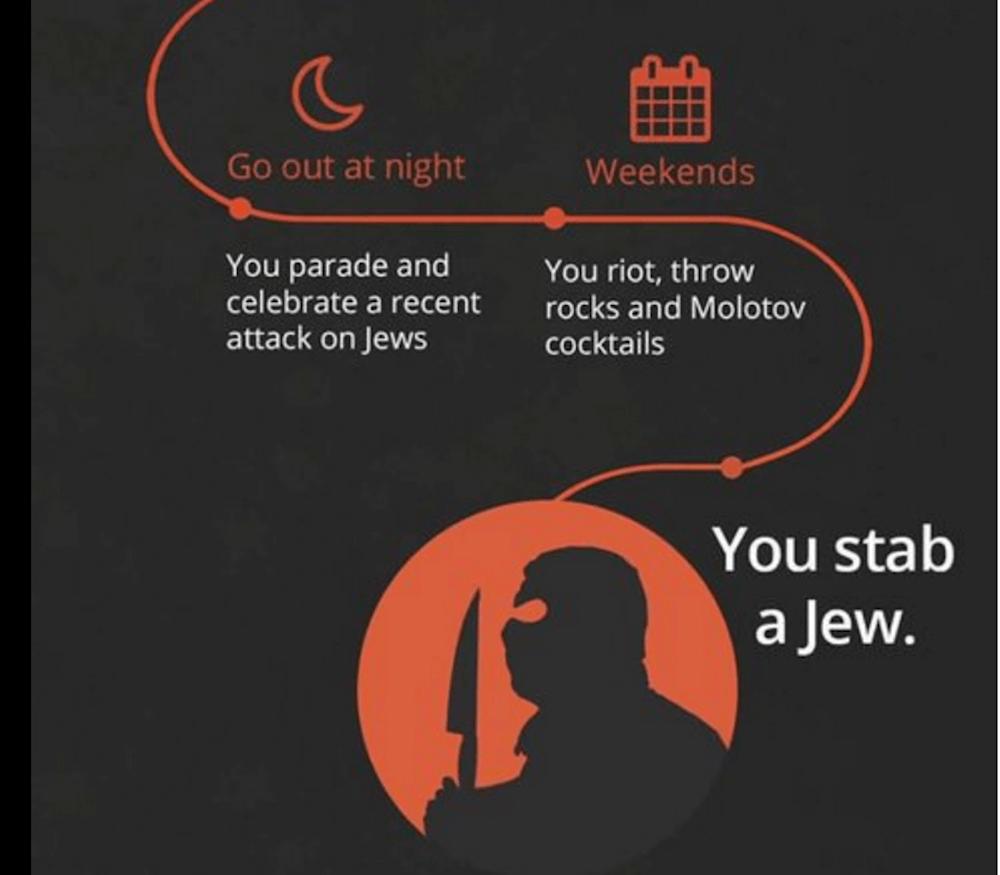 (Graphic: IDF Facebook page)