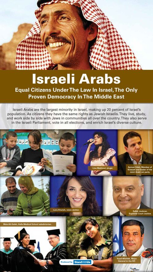 """""""Israeli Arab"""" panel banned by UN from Israeli exhibition. Photo Credit: Stand With Us twitter feed."""