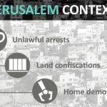 (Image: Grassroots Jerusalem)