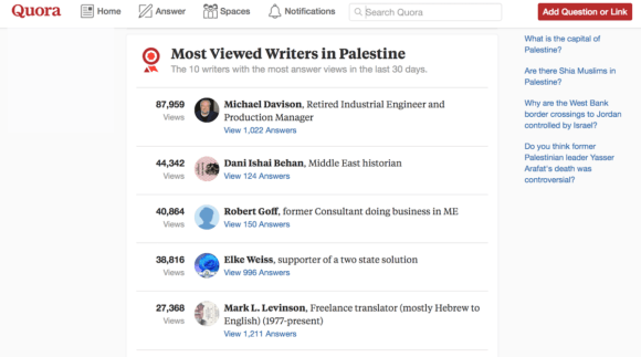 Screenshot taken June 6, 2019 on Quora.com of the leading users who have answered questions pertaining to Palestine in the past month. The top user lists his areas of expertise as Israel, American Football, Israel Defense Forces, and Hebrew.