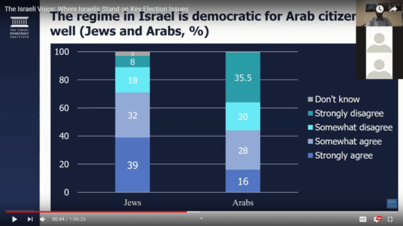 Israeli Jews question Palestinians' loyalty and don't want