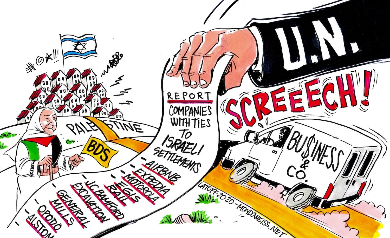 UN human rights report on companies with ties to Israel settlements