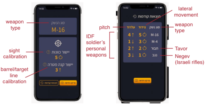 """A mobile app for weapon calibration developed in an IDF """"hackathon,"""" with help from Microsoft"""